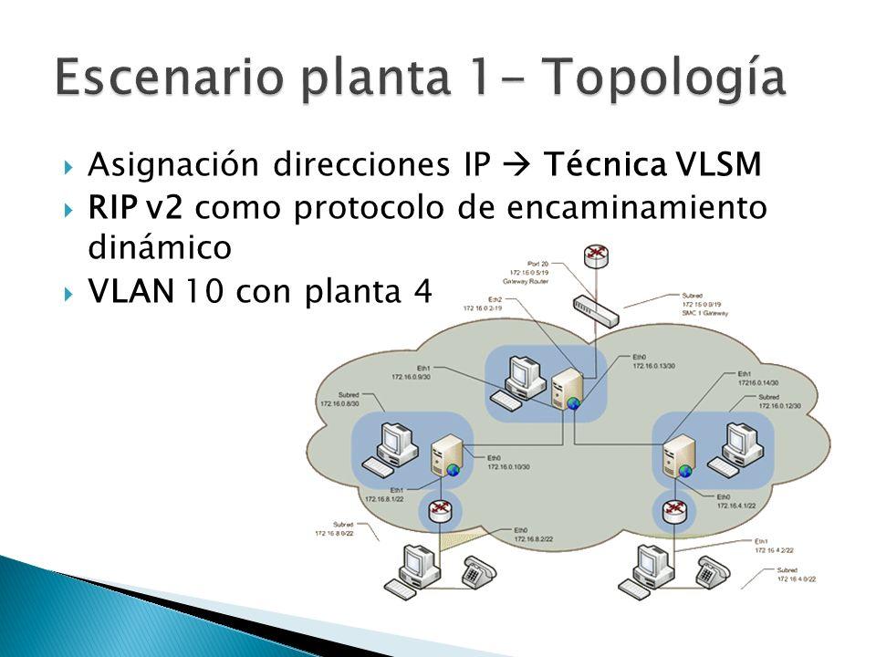 Escenario planta 1- Topología