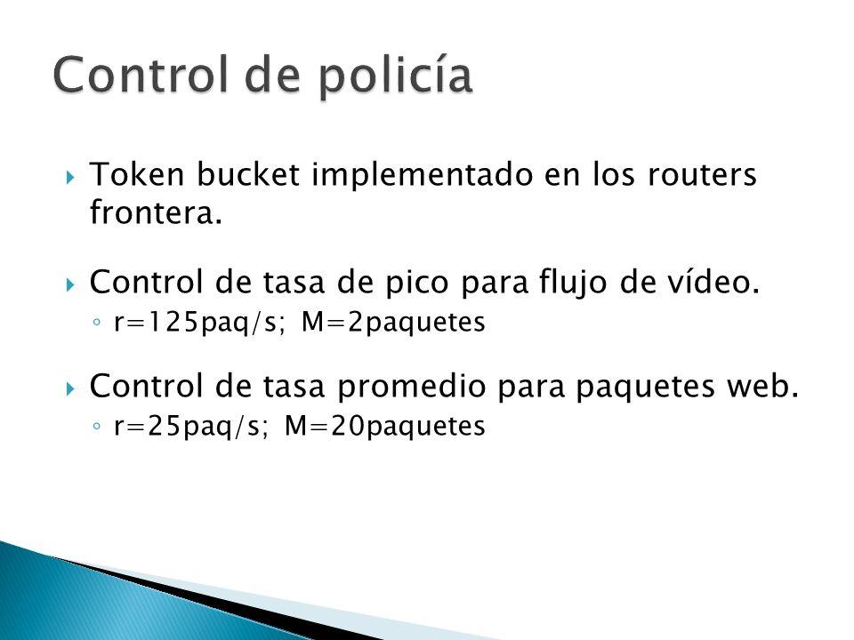 Control de policía Token bucket implementado en los routers frontera.