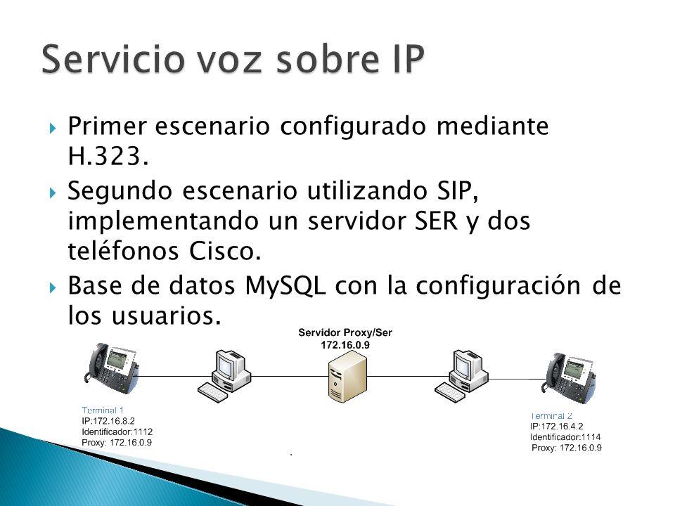 Servicio voz sobre IP Primer escenario configurado mediante H.323.