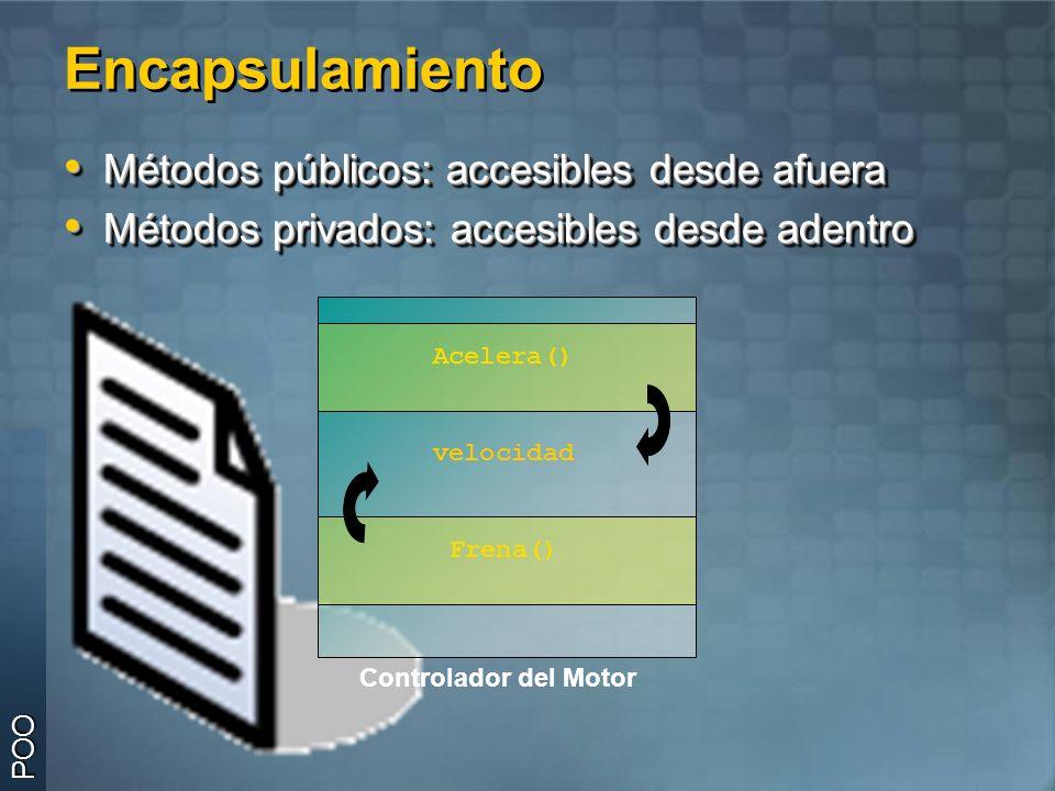 Encapsulamiento Métodos públicos: accesibles desde afuera