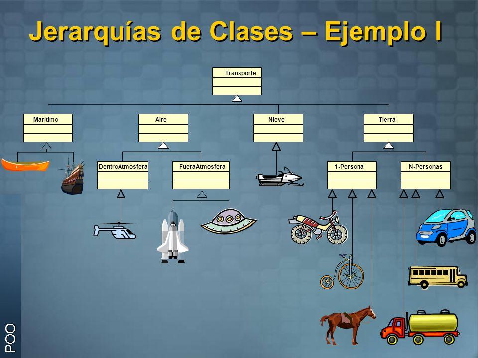 Jerarquías de Clases – Ejemplo I