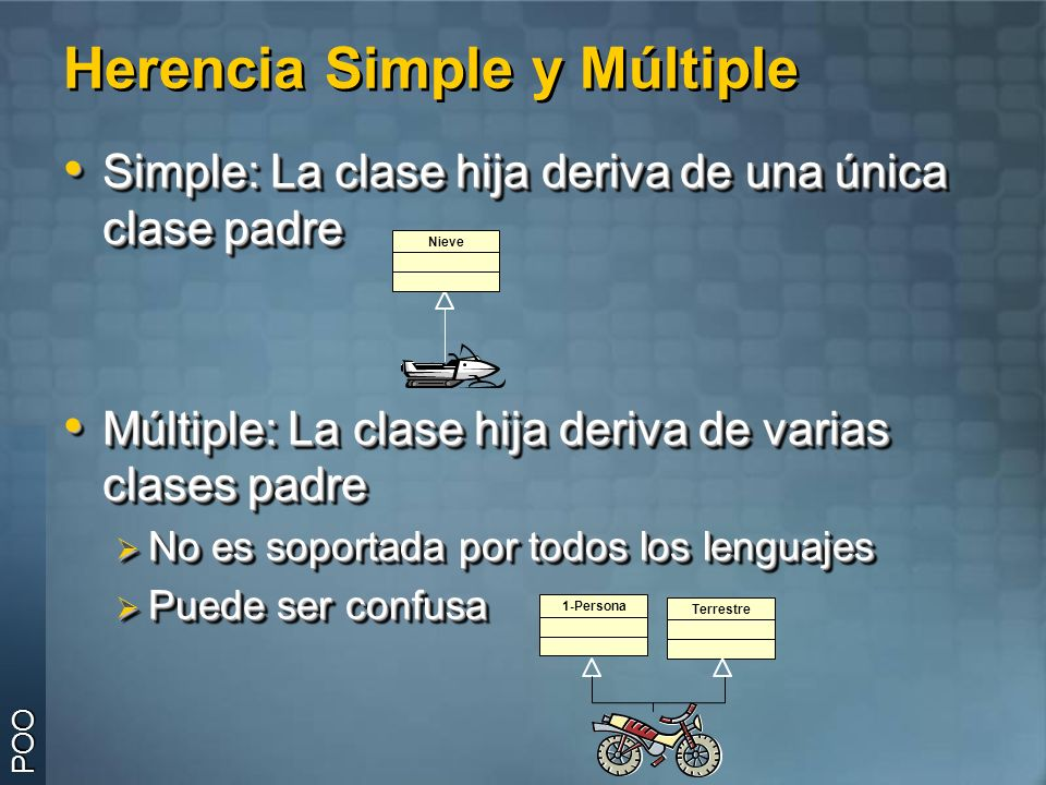 Herencia Simple y Múltiple