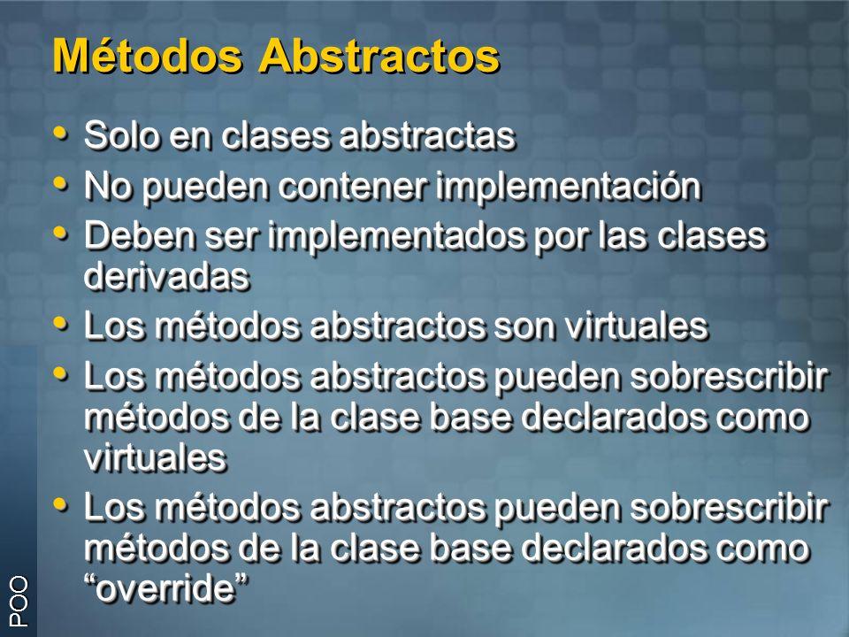 Métodos Abstractos Solo en clases abstractas
