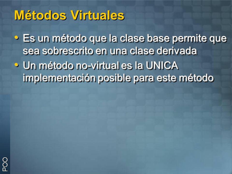 Métodos Virtuales Es un método que la clase base permite que sea sobrescrito en una clase derivada.
