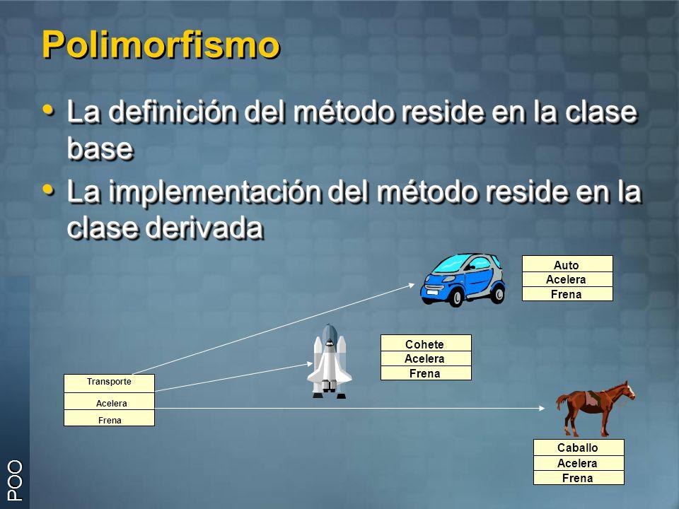 Polimorfismo La definición del método reside en la clase base