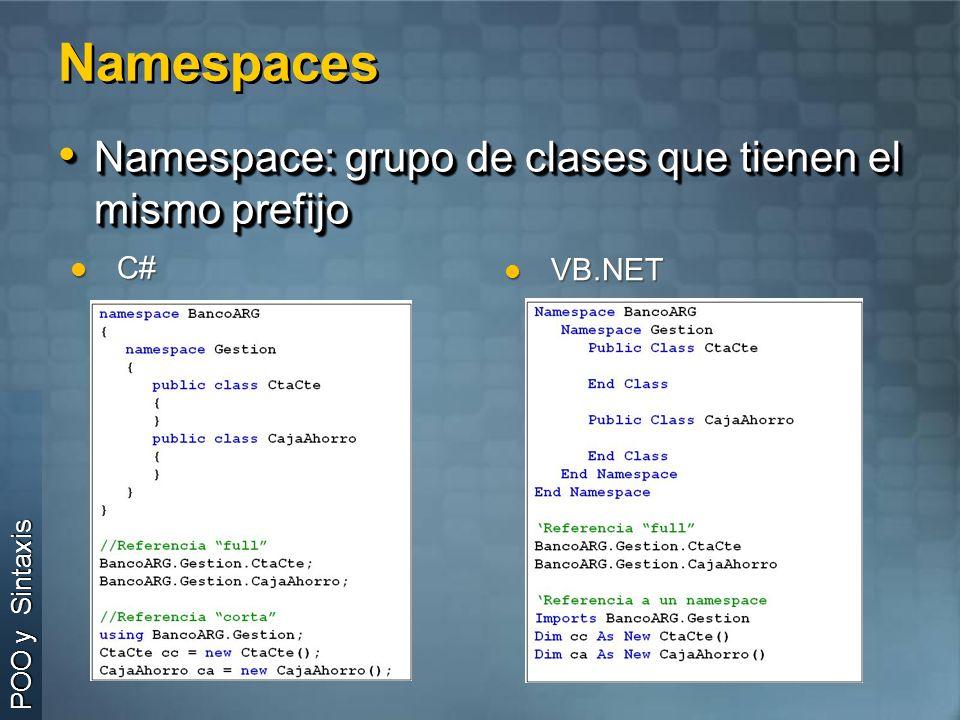 Namespaces Namespace: grupo de clases que tienen el mismo prefijo C#