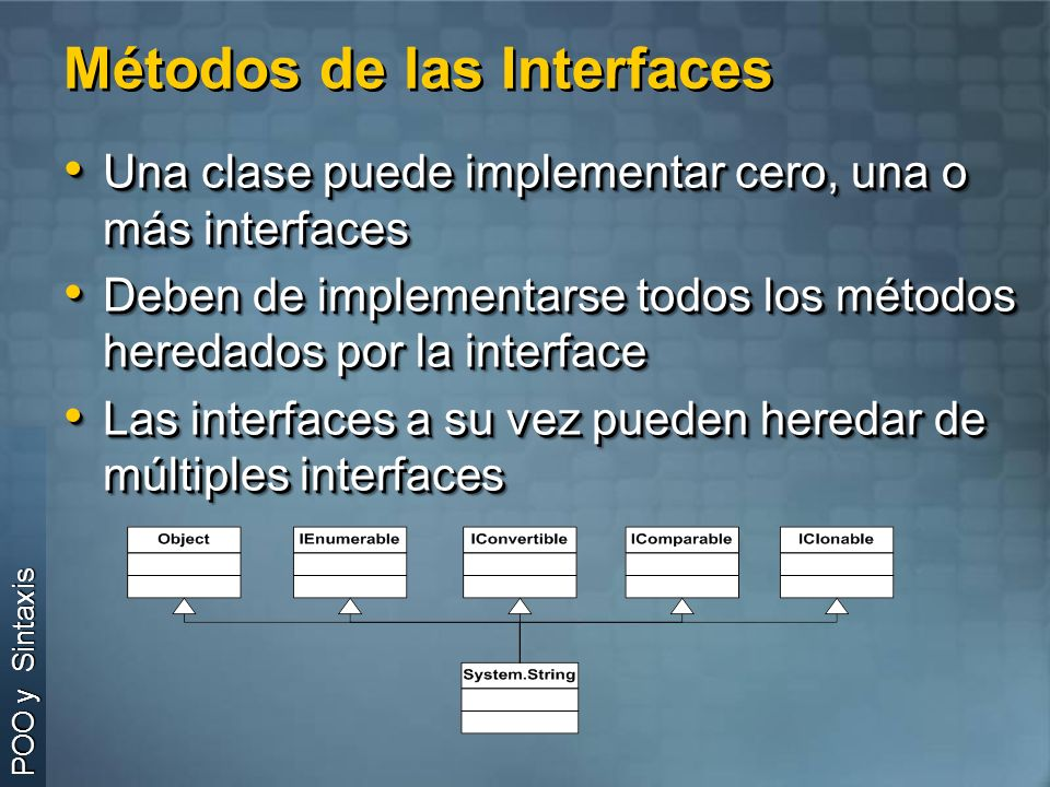 Métodos de las Interfaces