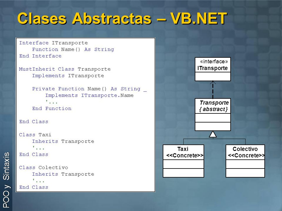 Clases Abstractas – VB.NET