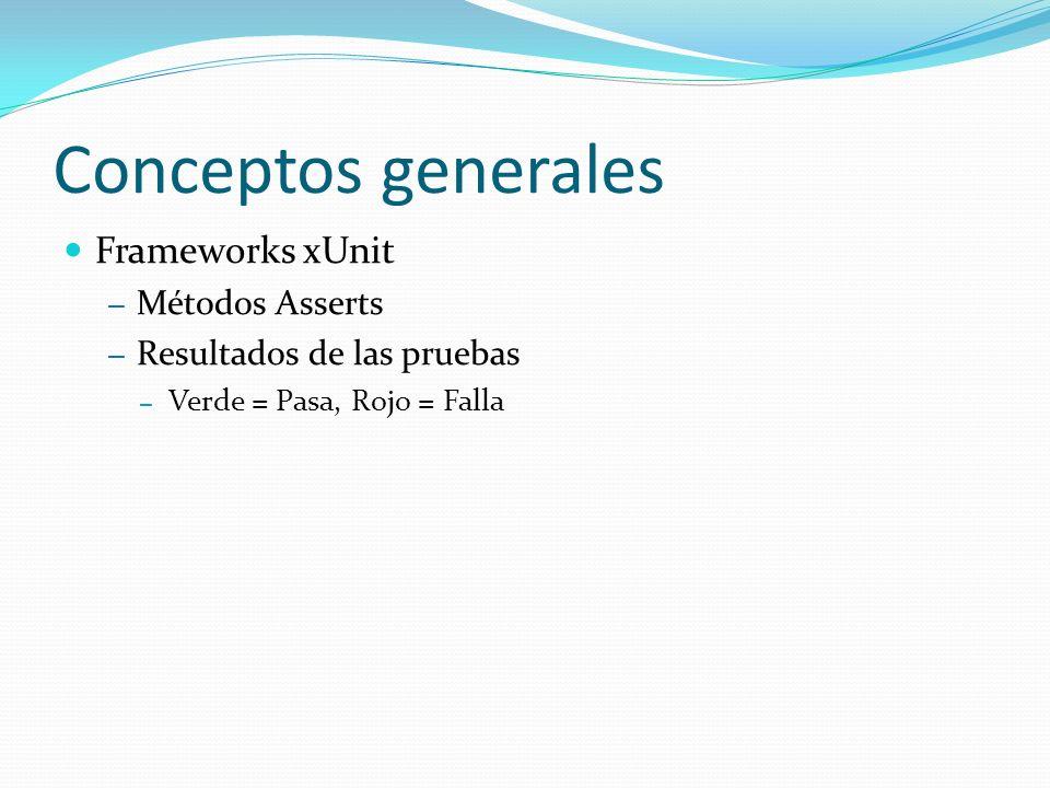 Conceptos generales Frameworks xUnit Métodos Asserts
