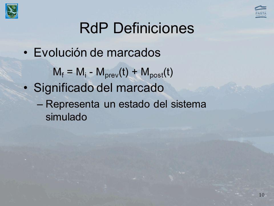 RdP Definiciones Evolución de marcados Significado del marcado