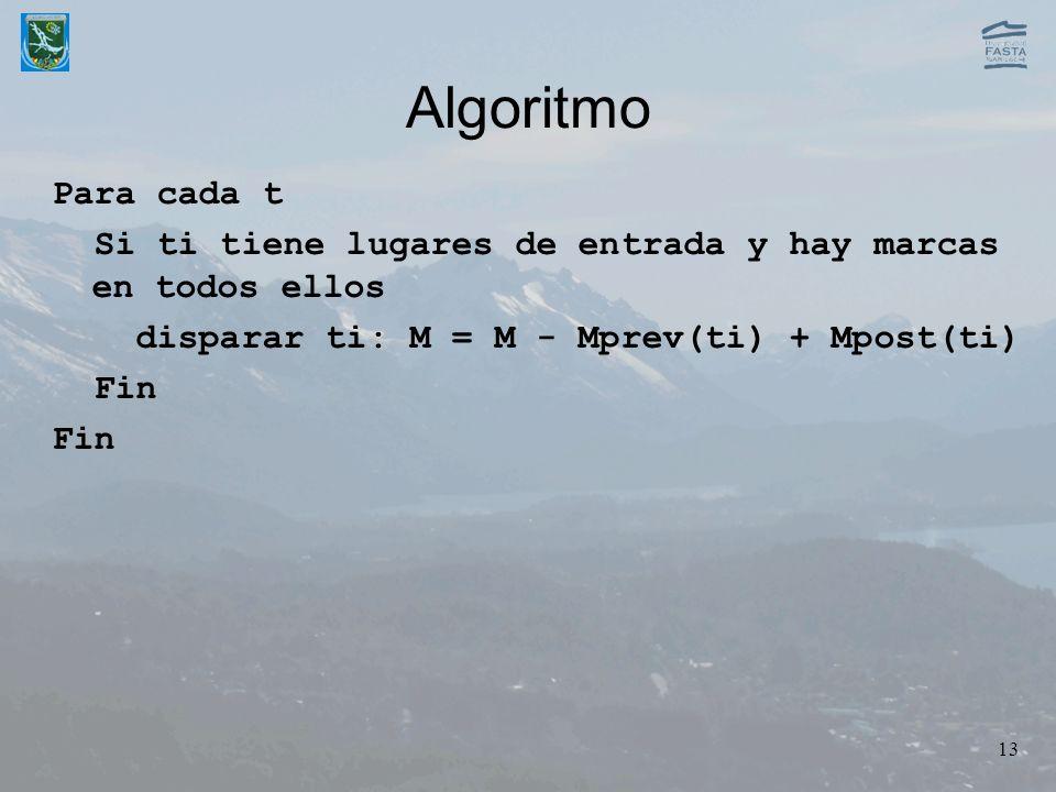 Algoritmo Para cada t. Si ti tiene lugares de entrada y hay marcas en todos ellos. disparar ti: M = M - Mprev(ti) + Mpost(ti)