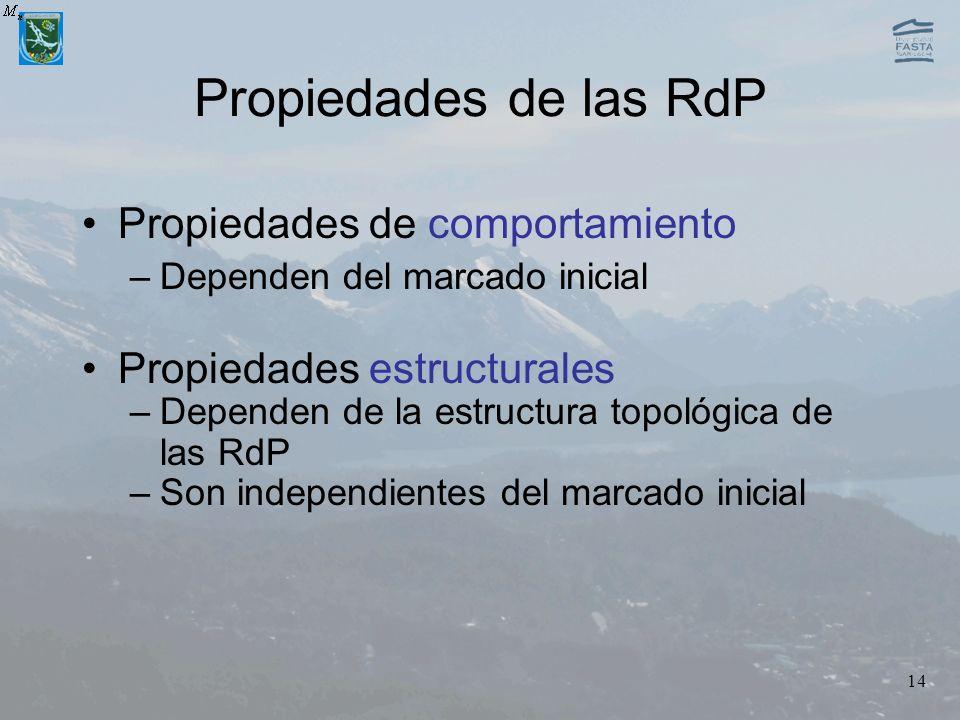 Propiedades de las RdP Propiedades de comportamiento