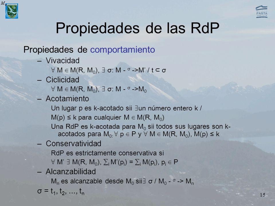 Propiedades de las RdP Propiedades de comportamiento Vivacidad
