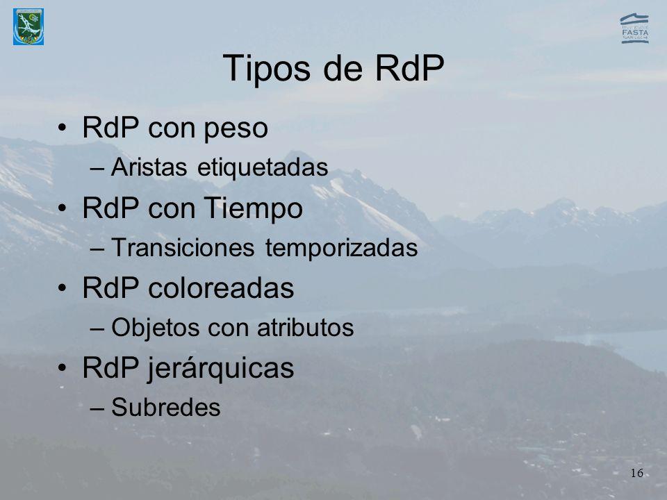 Tipos de RdP RdP con peso RdP con Tiempo RdP coloreadas