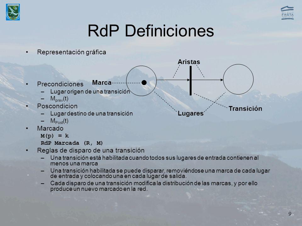 RdP Definiciones Representación gráfica Aristas Precondiciones