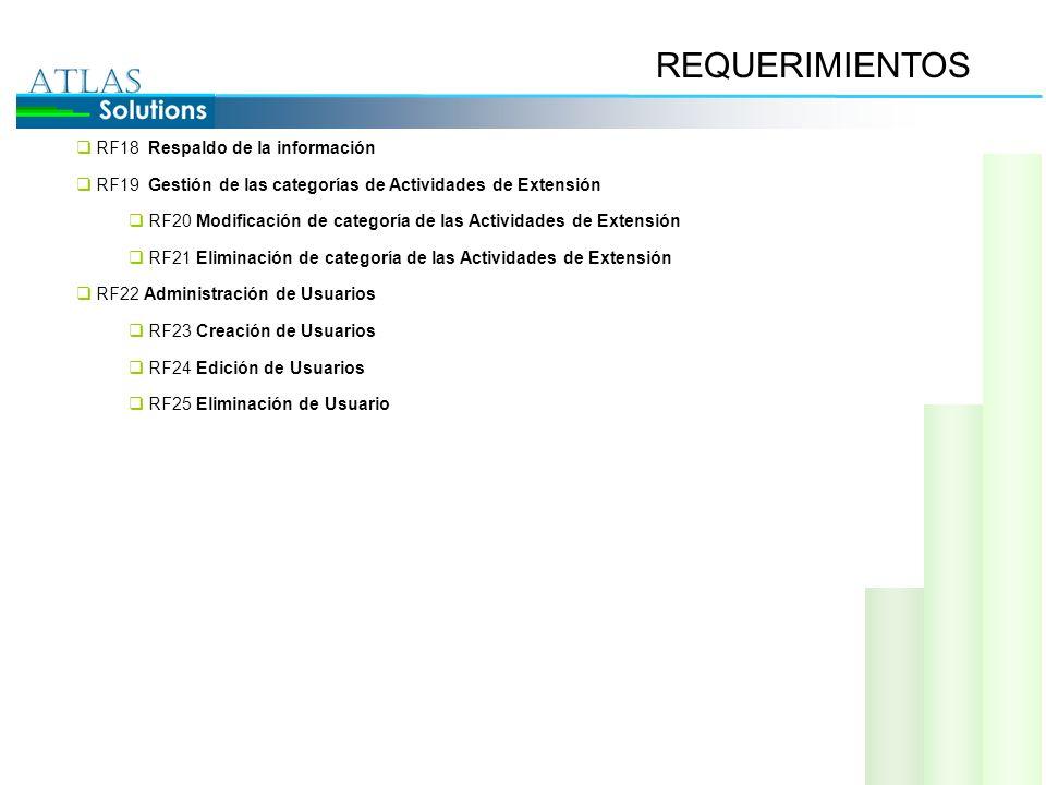 REQUERIMIENTOS RF18 Respaldo de la información