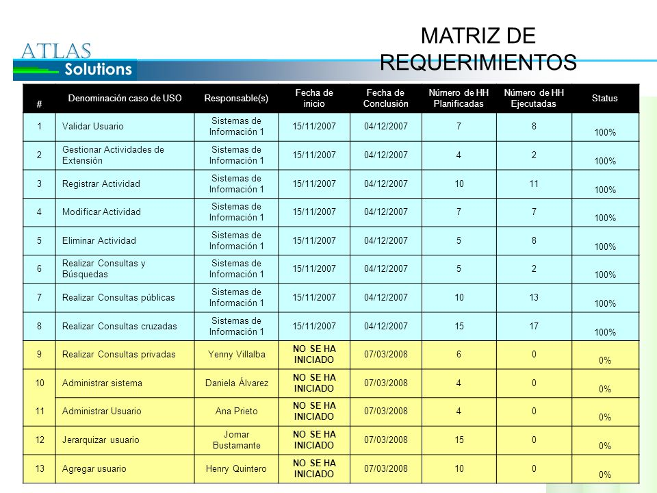 MATRIZ DE REQUERIMIENTOS