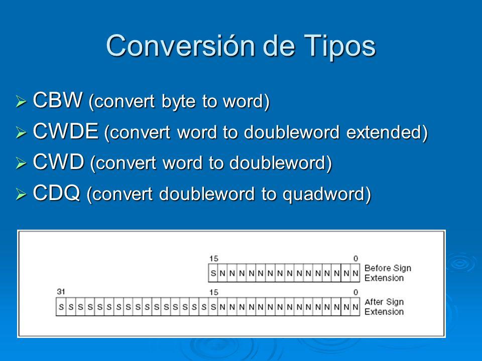 Conversión de Tipos CBW (convert byte to word)