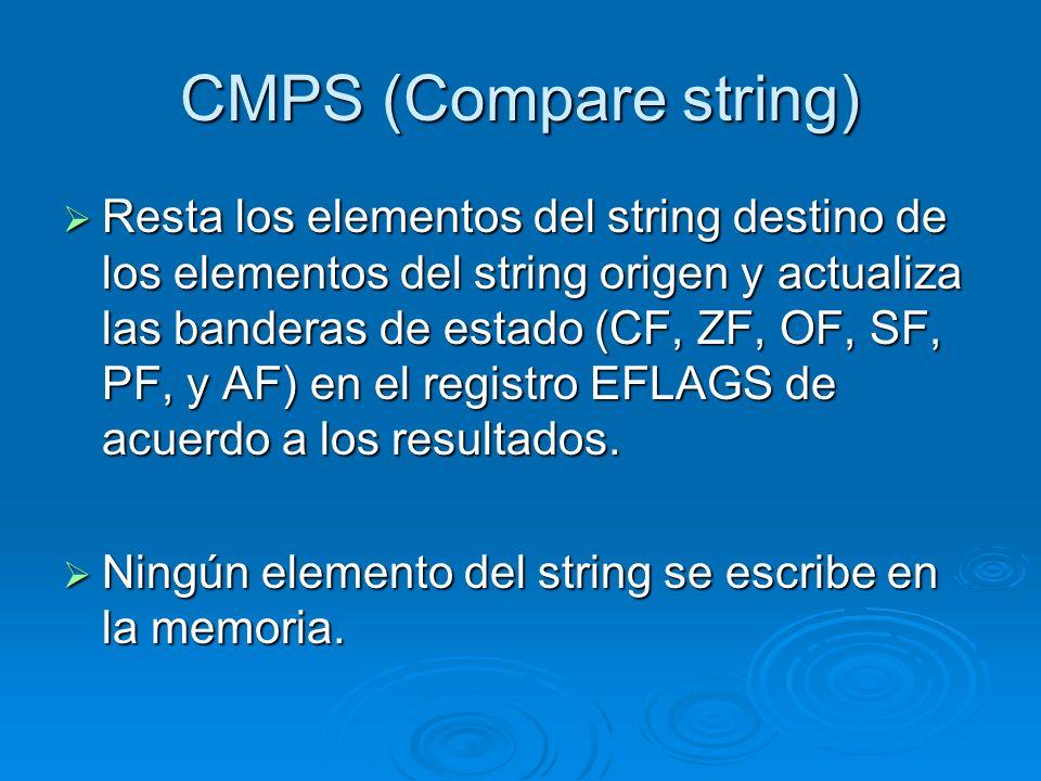 CMPS (Compare string)