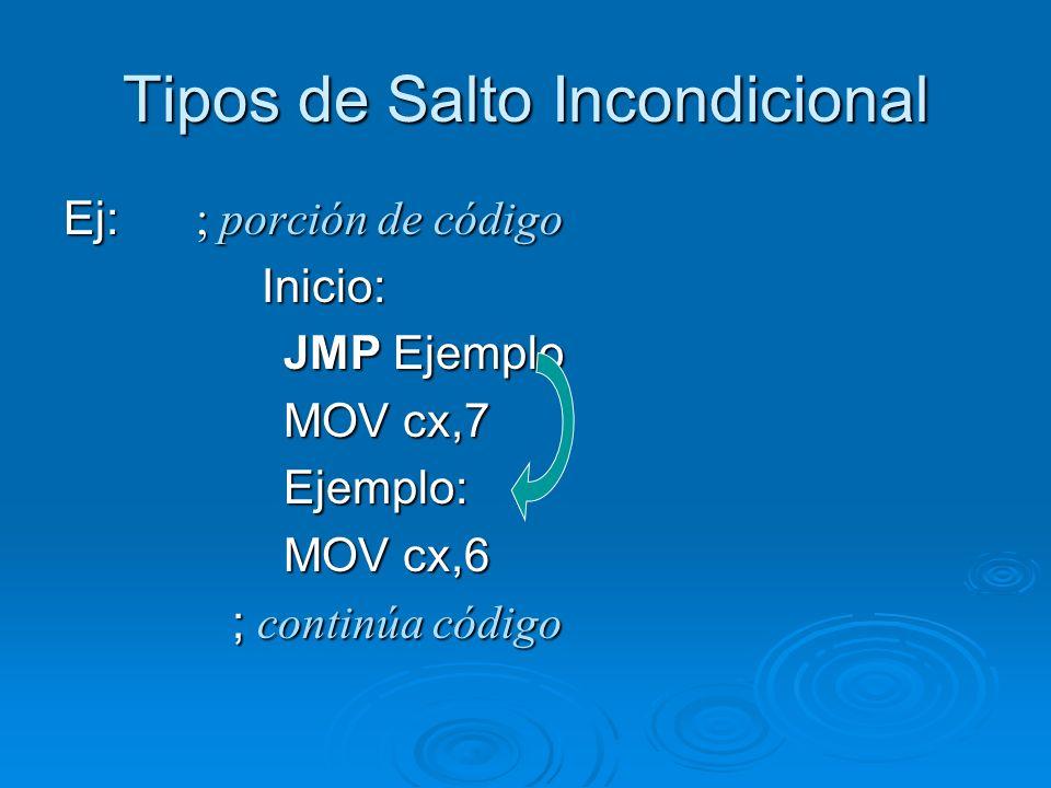 Tipos de Salto Incondicional