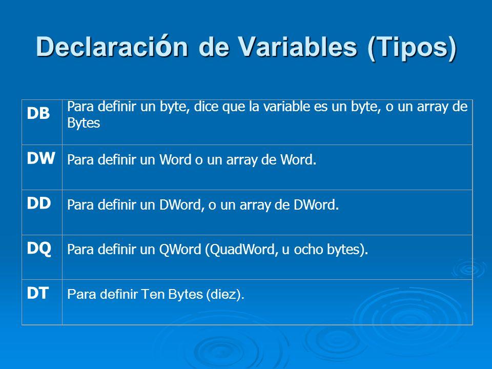 Declaración de Variables (Tipos)