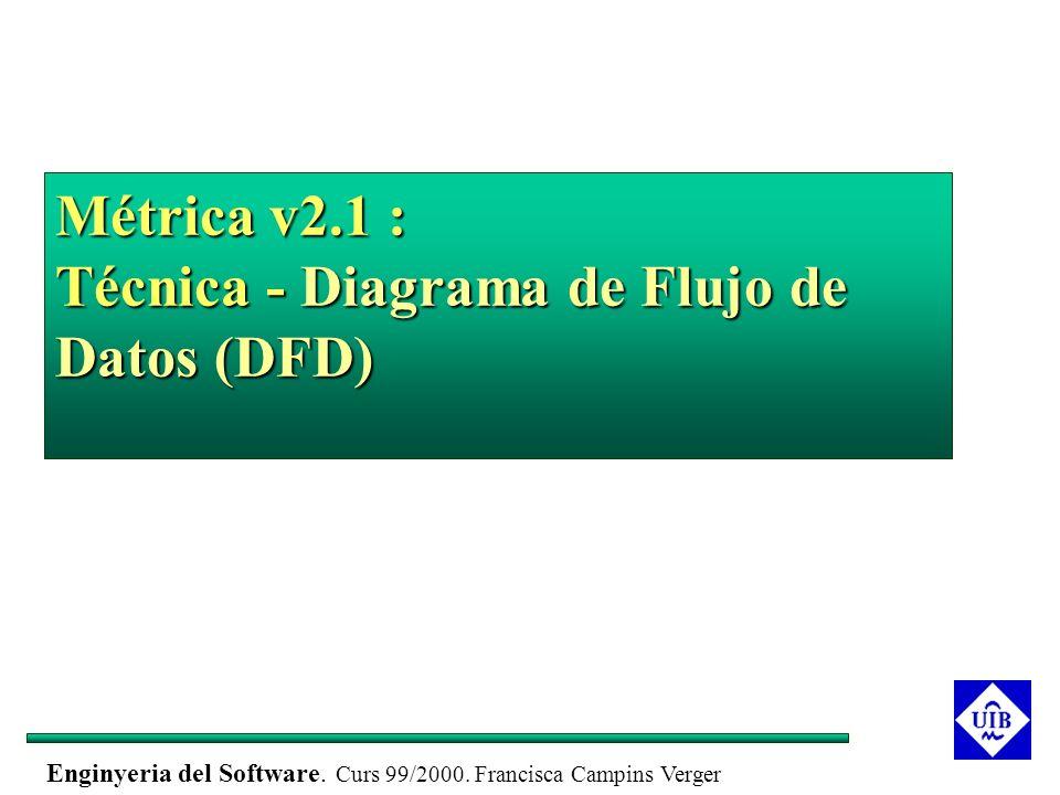 Métrica v2.1 : Técnica - Diagrama de Flujo de Datos (DFD)
