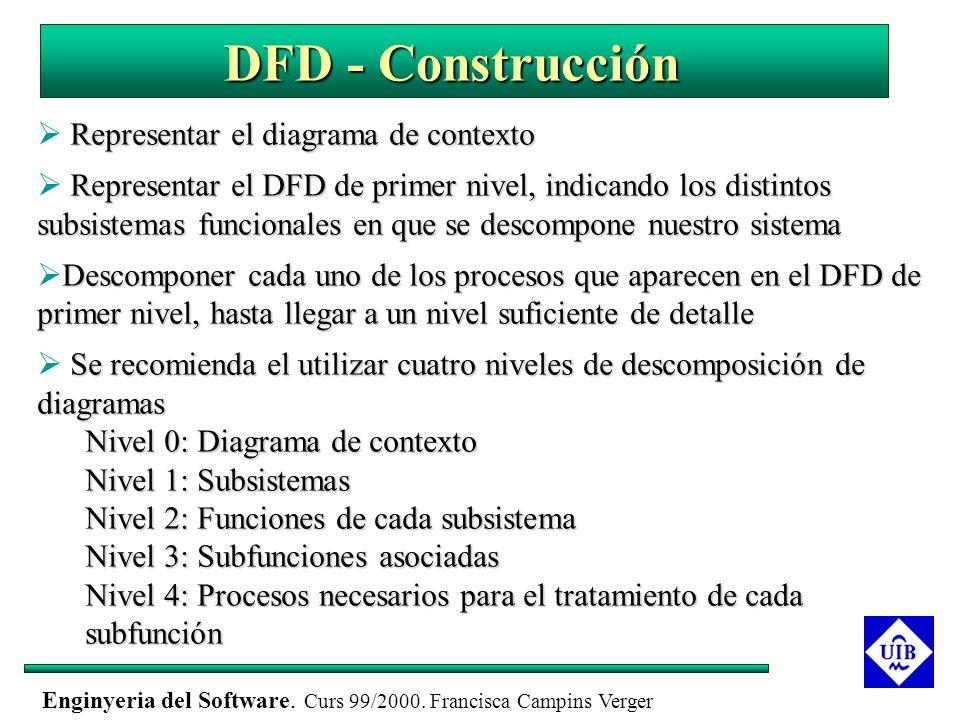 DFD - Construcción  Representar el diagrama de contexto