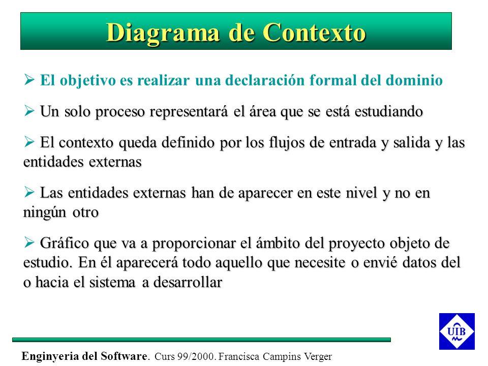 Diagrama de Contexto  El objetivo es realizar una declaración formal del dominio.  Un solo proceso representará el área que se está estudiando.