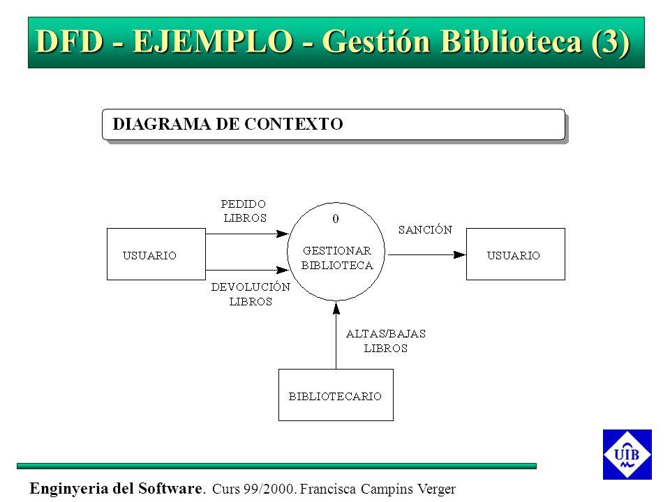 DFD - EJEMPLO - Gestión Biblioteca (3)