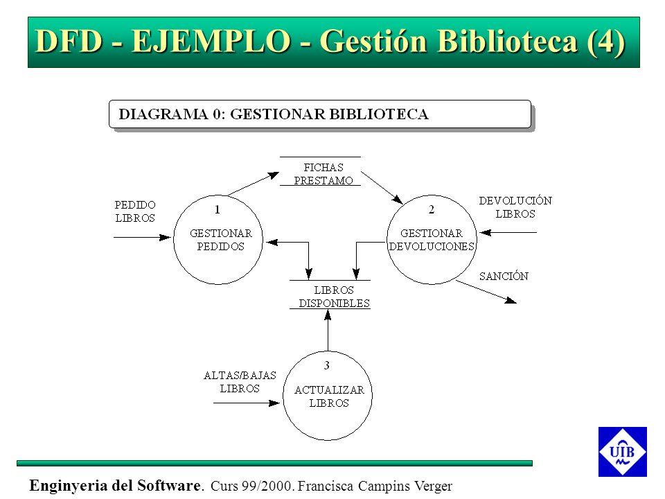 DFD - EJEMPLO - Gestión Biblioteca (4)