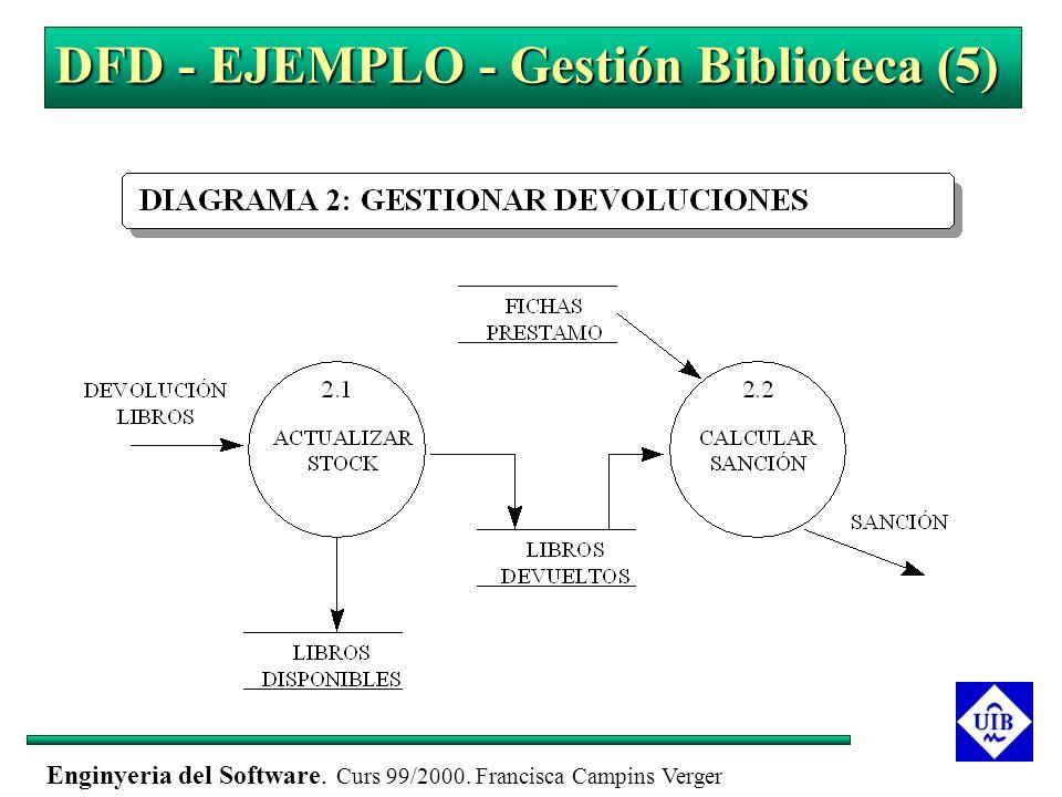 DFD - EJEMPLO - Gestión Biblioteca (5)