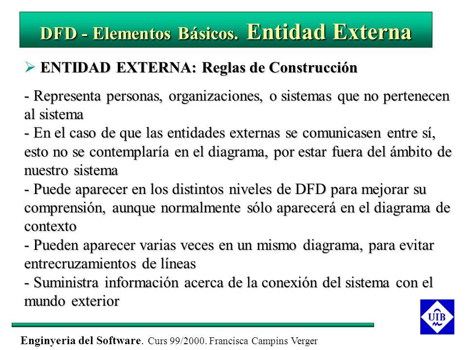 DFD - Elementos Básicos. Entidad Externa