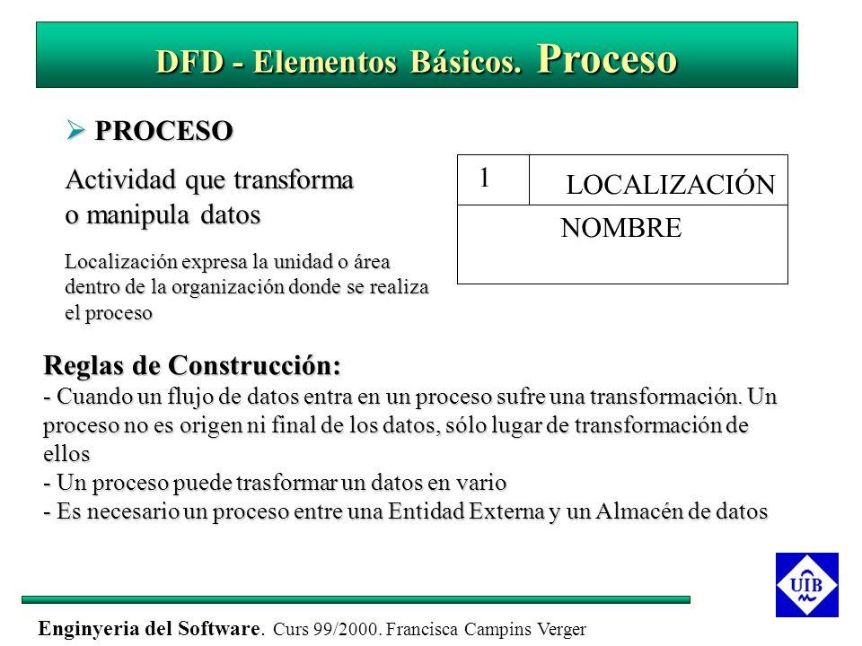 DFD - Elementos Básicos. Proceso