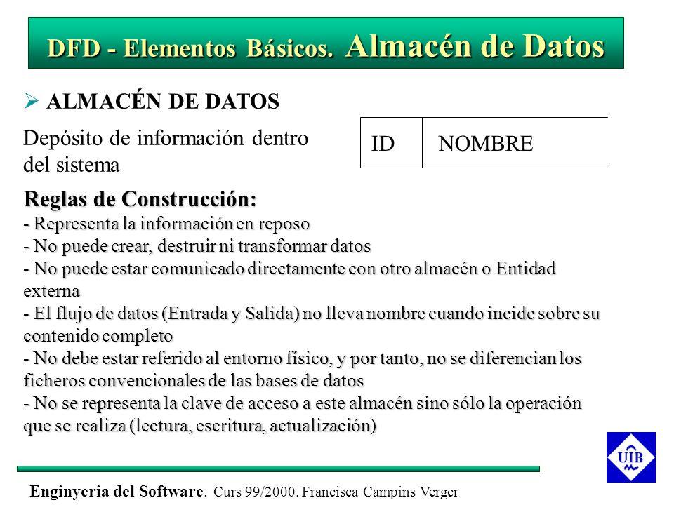 DFD - Elementos Básicos. Almacén de Datos