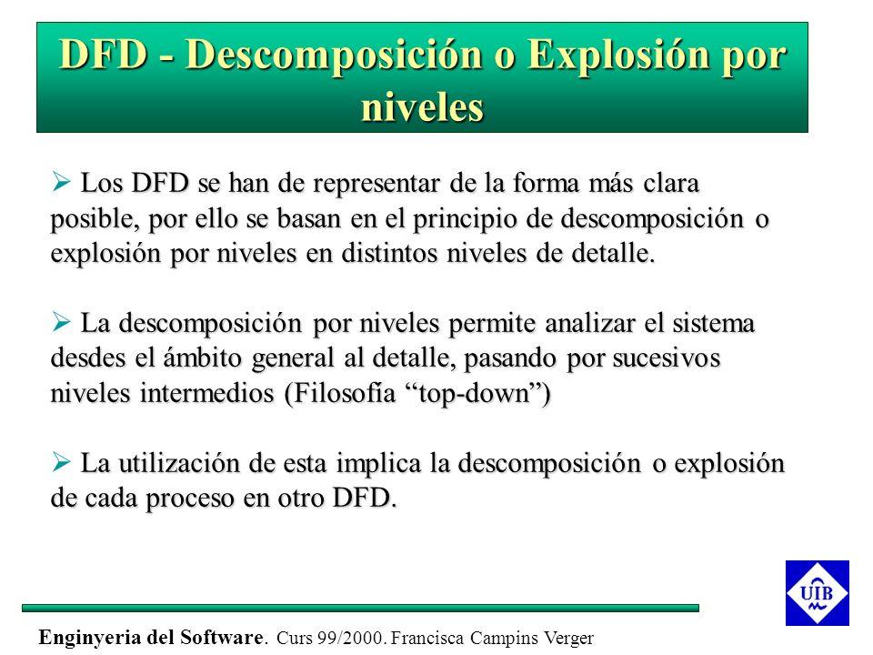 DFD - Descomposición o Explosión por niveles