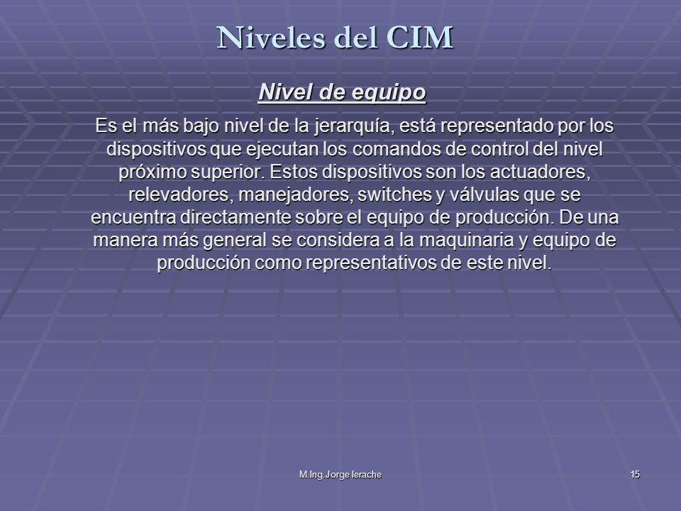 Niveles del CIM Nivel de equipo