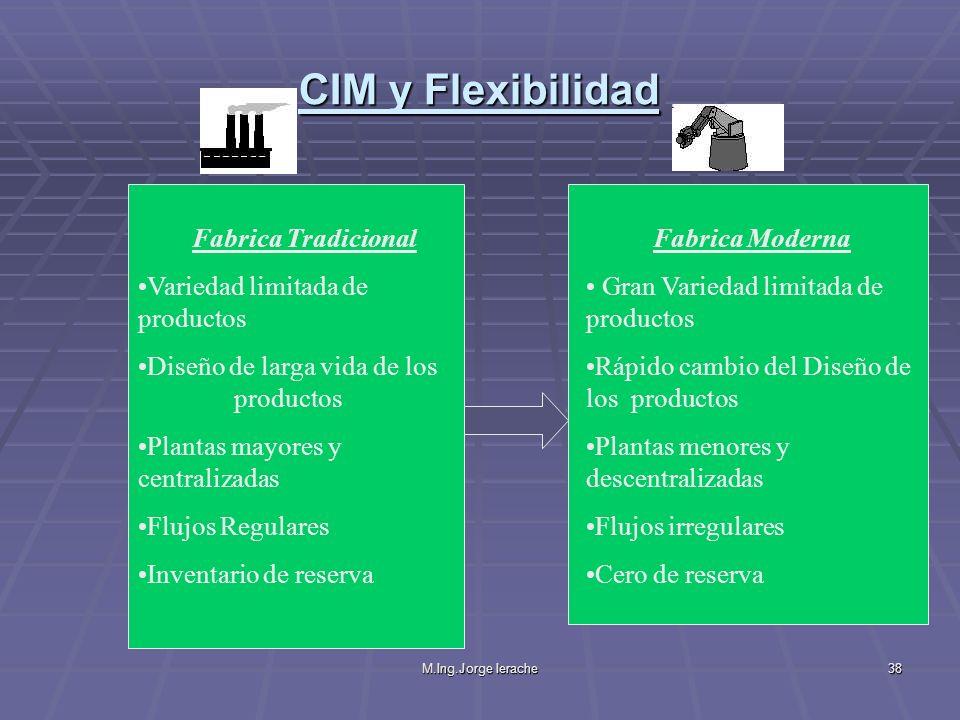 CIM y Flexibilidad Fabrica Moderna Gran Variedad limitada de productos