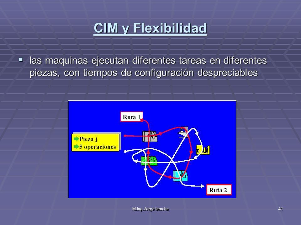 CIM y Flexibilidad las maquinas ejecutan diferentes tareas en diferentes piezas, con tiempos de configuración despreciables.