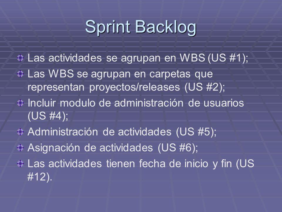 Sprint Backlog Las actividades se agrupan en WBS (US #1);