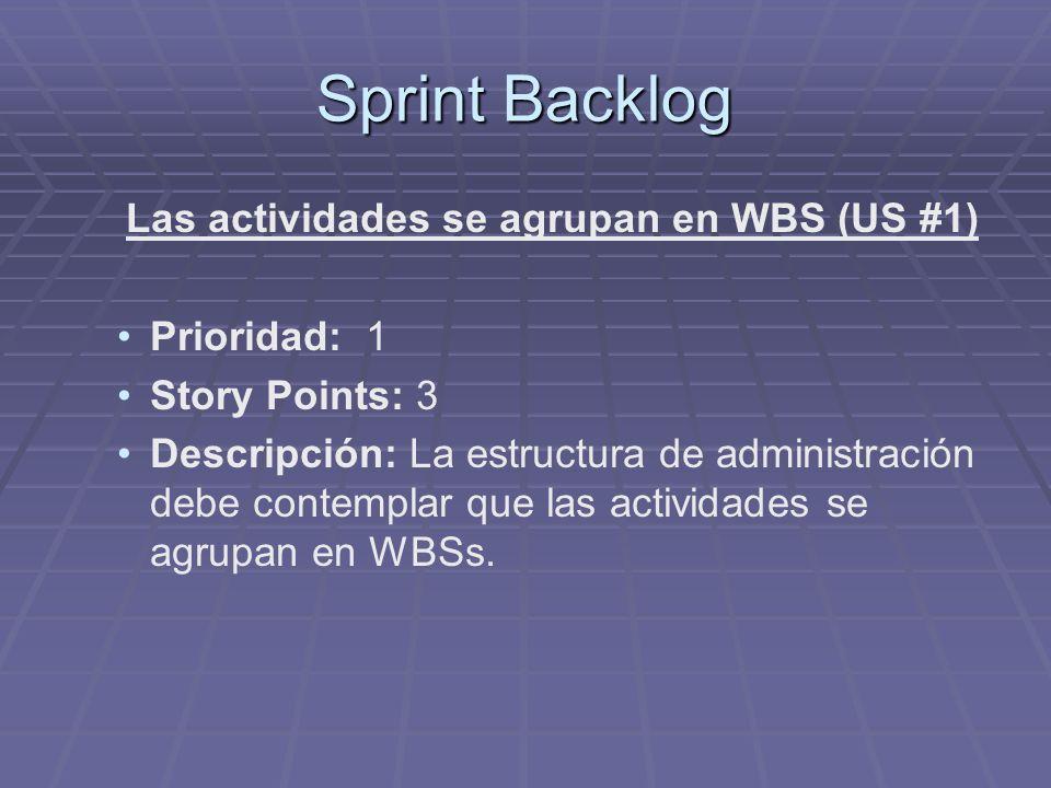 Las actividades se agrupan en WBS (US #1)