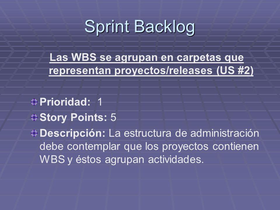 Sprint Backlog Las WBS se agrupan en carpetas que representan proyectos/releases (US #2) Prioridad: 1.
