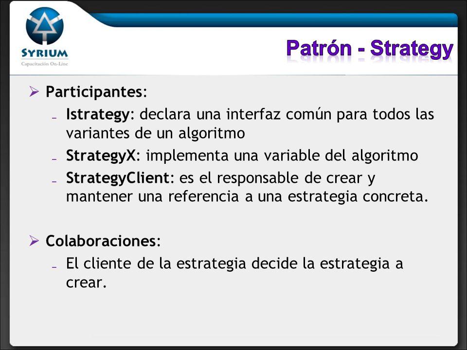 Patrón - Strategy Participantes: