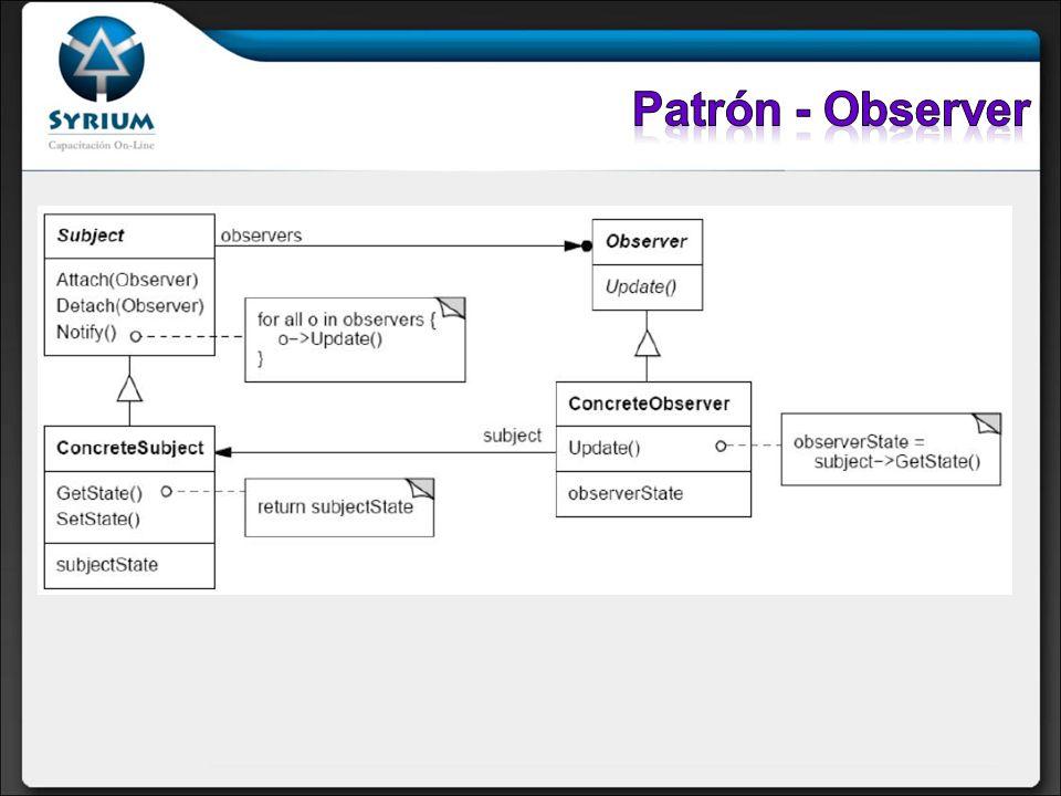 Patrón - Observer