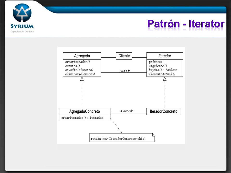 Patrón - Iterator