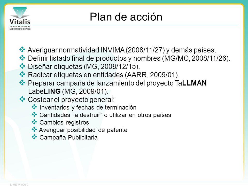 Plan de acción Averiguar normatividad INVIMA (2008/11/27) y demás países. Definir listado final de productos y nombres (MG/MC, 2008/11/26).