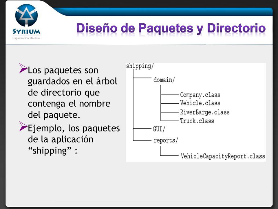 Diseño de Paquetes y Directorio