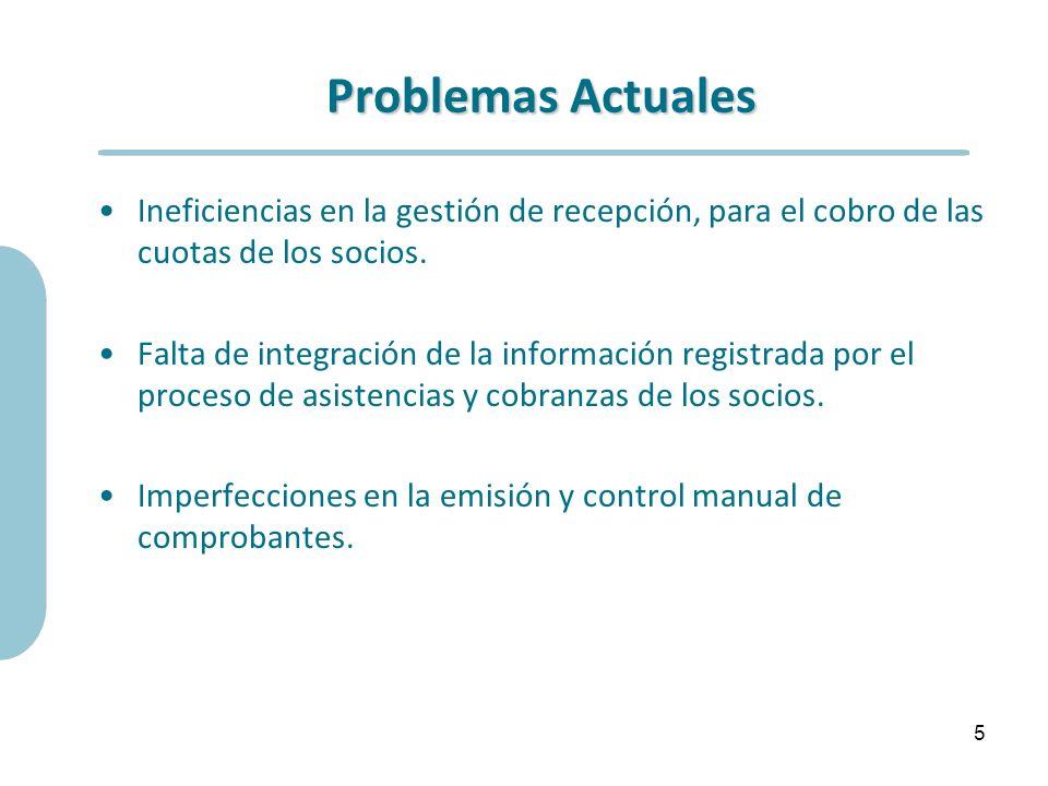 Problemas Actuales Ineficiencias en la gestión de recepción, para el cobro de las cuotas de los socios.