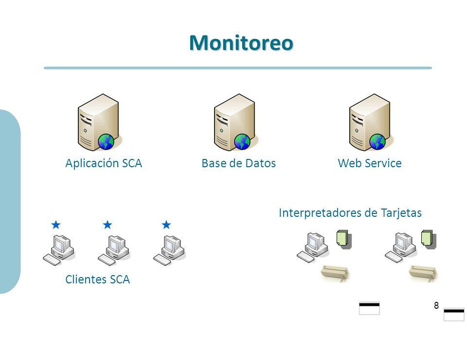 Monitoreo Aplicación SCA Base de Datos Web Service
