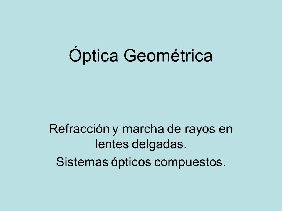 Óptica Geométrica Refracción y marcha de rayos en lentes delgadas.