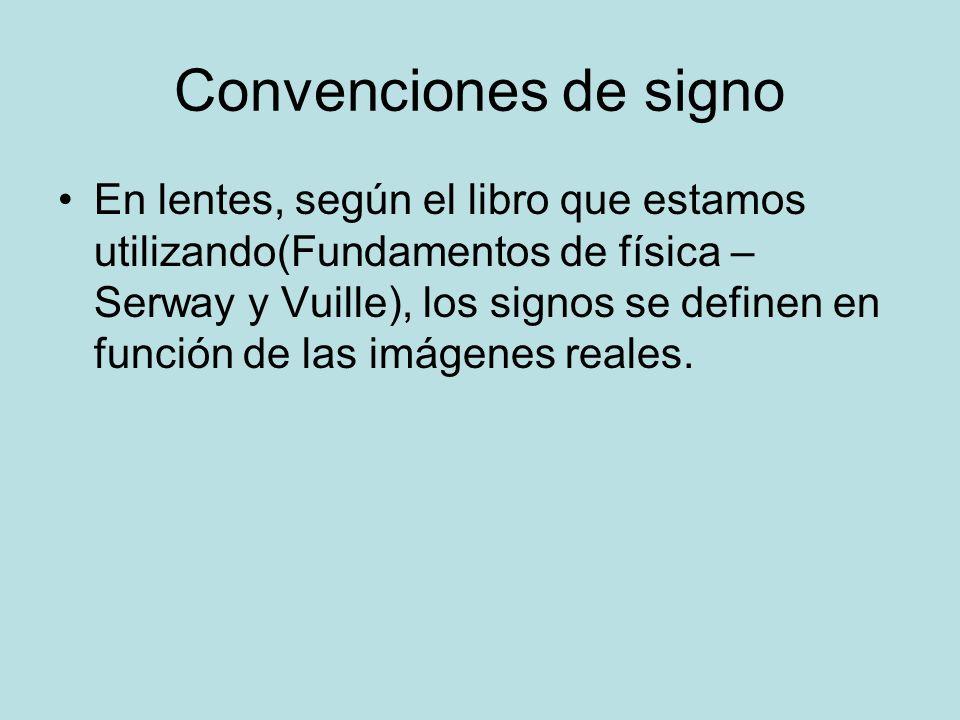 Convenciones de signo